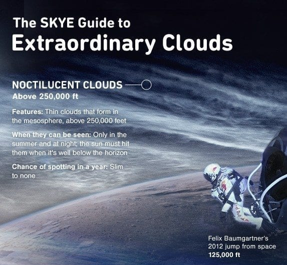 skyecloudinfographv08-1381876210