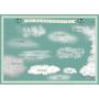 Ten Main Clouds Poster